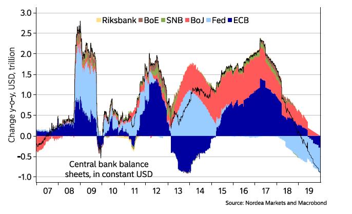 qt central bank 10 2018